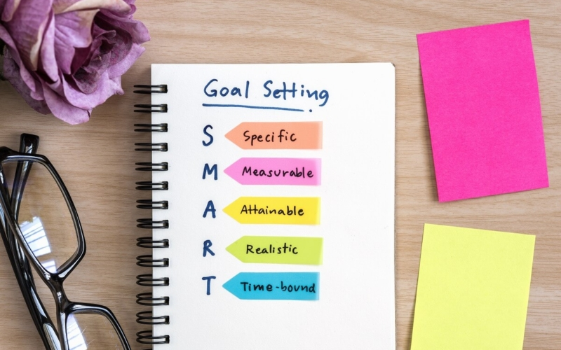 Why-should-goals-be-measurable