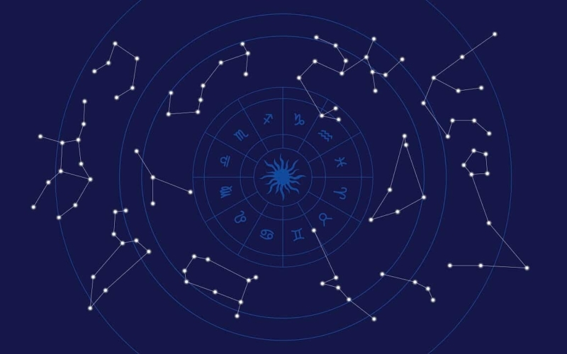 What-does-islam-say-about-astrology