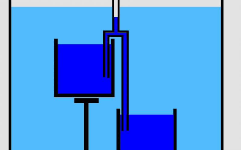 How Does A Siphon Work?