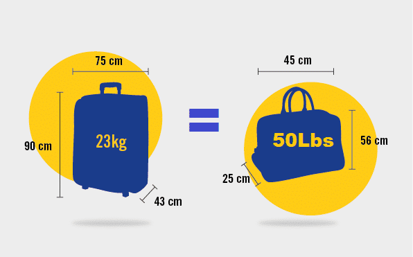 In The Airline World, How Is 23 Kg Equal To 50 Pounds?