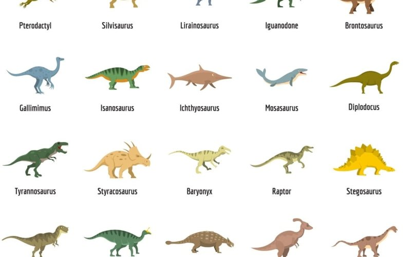25 Types of Dinosaurs
